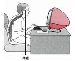 頸椎症と猫背とパソコン