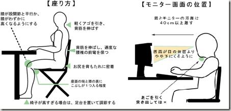 パソコンの姿勢と頸部の痛み